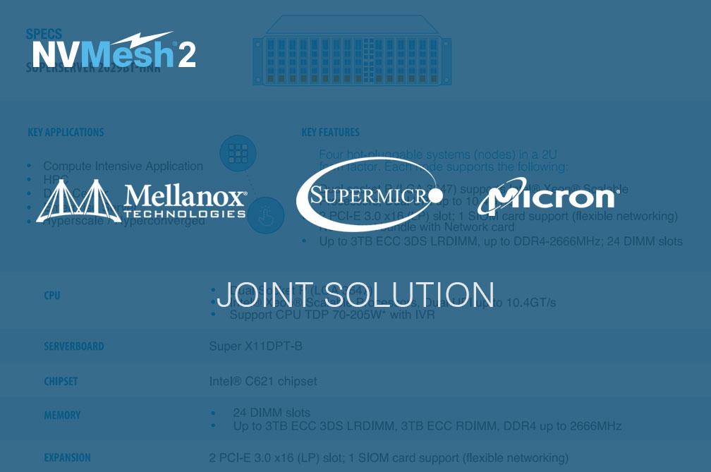NVMesh & Server SAN Resources - Excelero