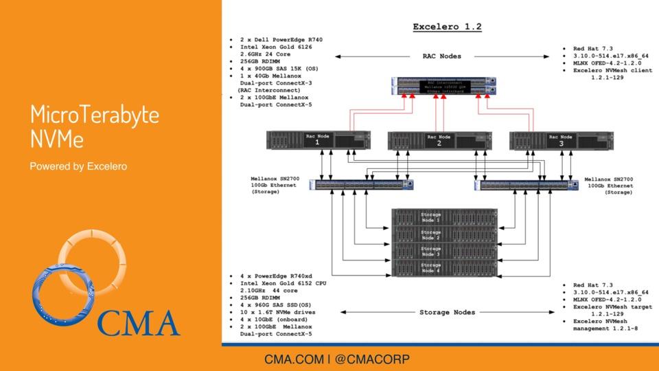 cma-webinar-slides-6