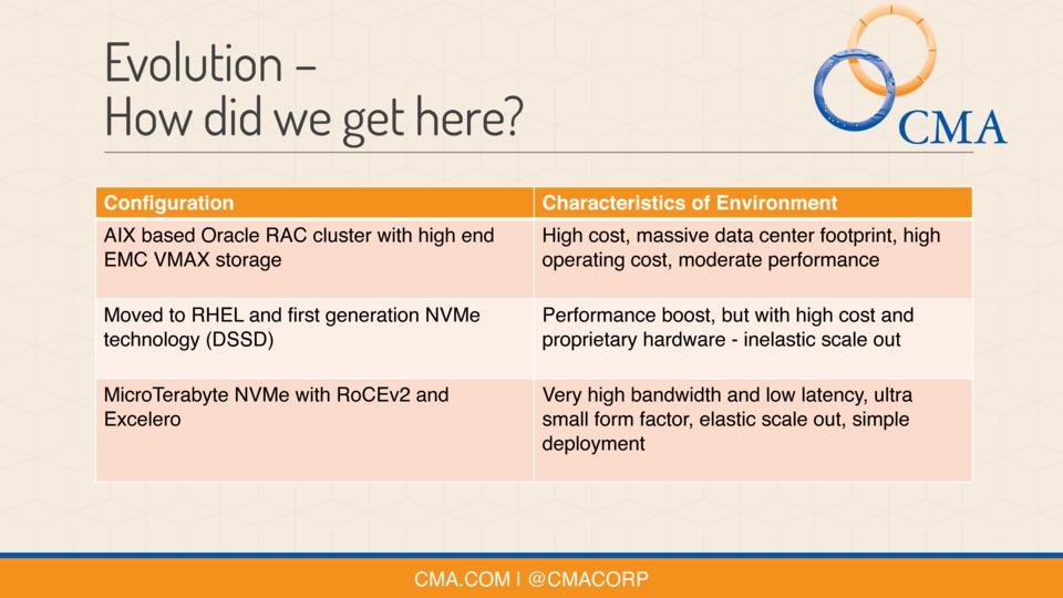cma-webinar-slides-9