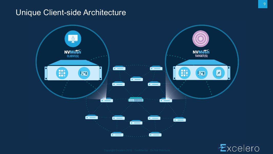 intel-webinar-slides09